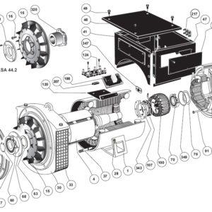 Запасные части синхронных генераторов